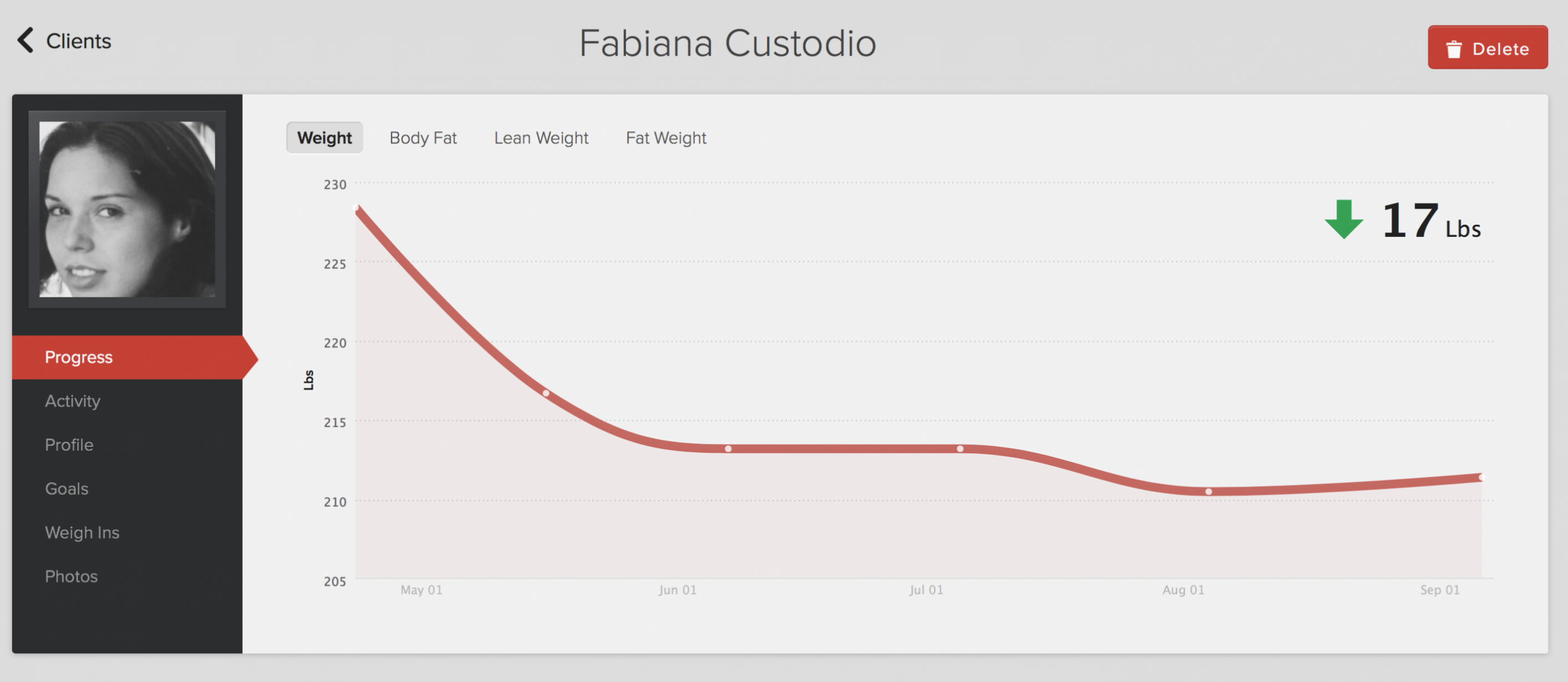 How Fabiana lost 17lbs in 8 Weeks!